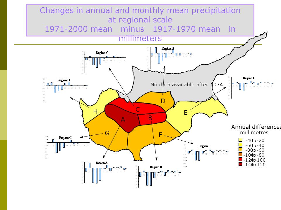 Changes in annual and monthly mean precipitation at regional scale
