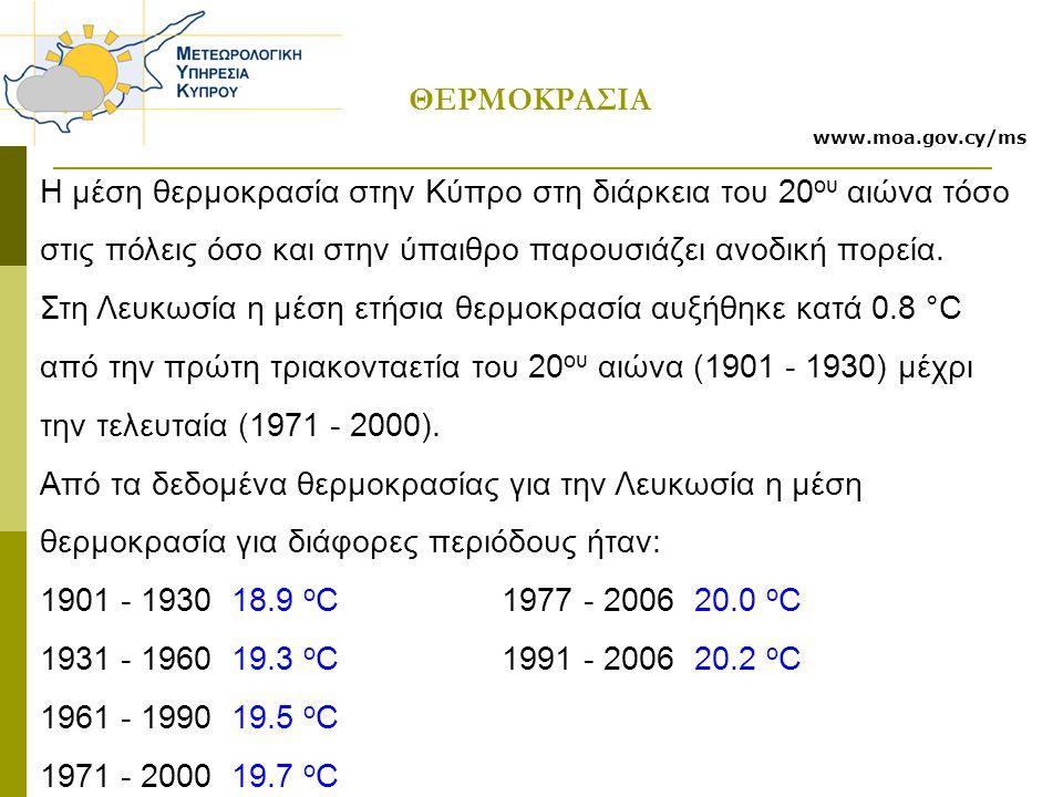 Η μέση θερμοκρασία στην Κύπρο στη διάρκεια του 20ου αιώνα τόσο
