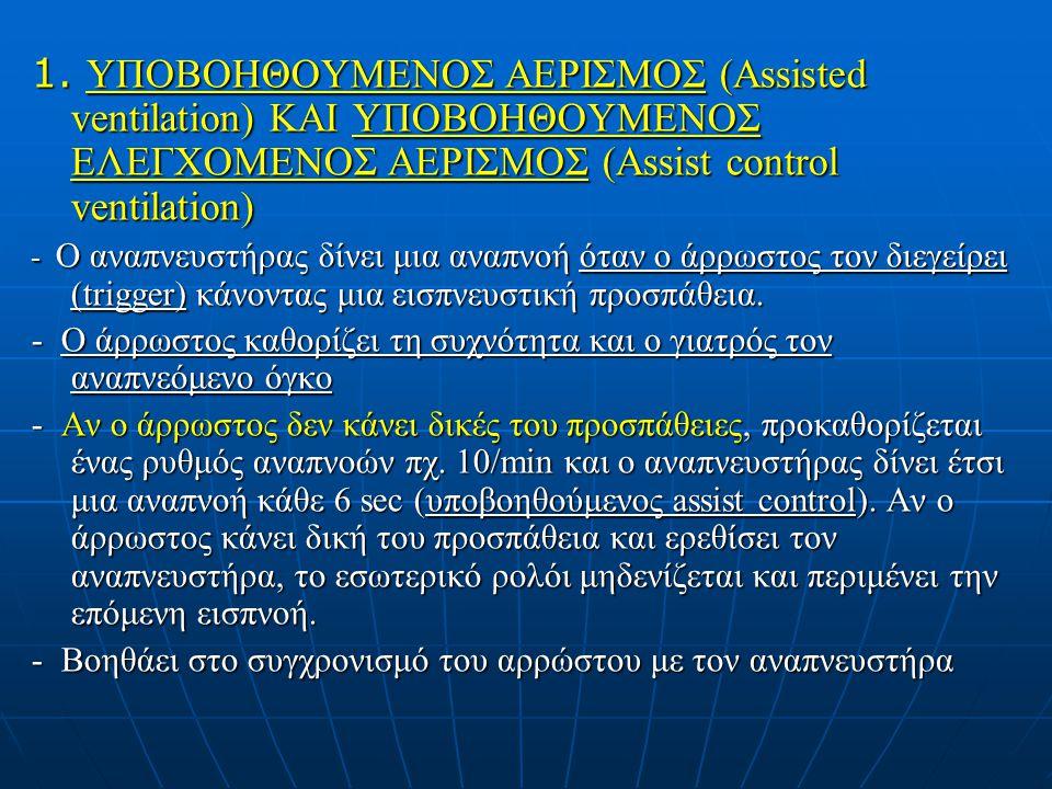 1. YΠΟΒΟΗΘΟΥΜΕΝΟΣ ΑΕΡΙΣΜΟΣ (Assisted ventilation) ΚΑΙ ΥΠΟΒΟΗΘΟΥΜΕΝΟΣ ΕΛΕΓΧΟΜΕΝΟΣ ΑΕΡΙΣΜΟΣ (Assist control ventilation)