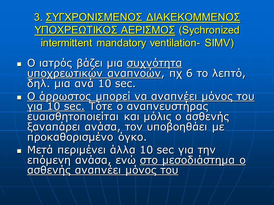 3. ΣΥΓΧΡΟΝΙΣΜΕΝΟΣ ΔΙΑΚΕΚΟΜΜΕΝΟΣ ΥΠΟΧΡΕΩΤΙΚΟΣ ΑΕΡΙΣΜΟΣ (Sychronized intermittent mandatory ventilation- SIMV)