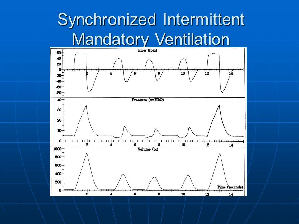Synchronized Intermittent Mandatory Ventilation