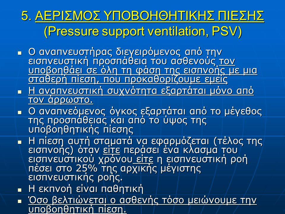 5. ΑΕΡΙΣΜΟΣ ΥΠΟΒΟΗΘΗΤΙΚΗΣ ΠΙΕΣΗΣ (Pressure support ventilation, PSV)