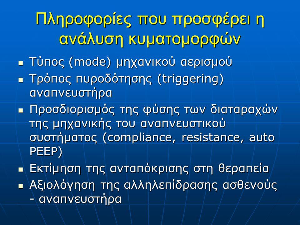 Πληροφορίες που προσφέρει η ανάλυση κυματομορφών