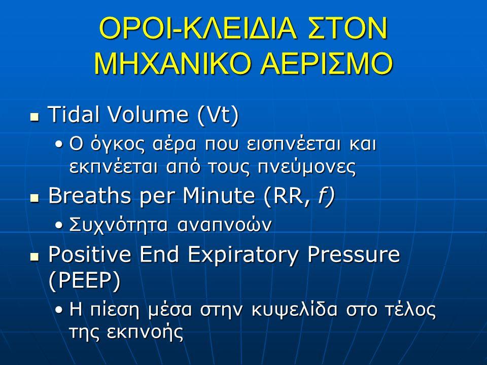 OΡΟΙ-ΚΛΕΙΔΙΑ ΣΤΟΝ ΜΗΧΑΝΙΚΟ ΑΕΡΙΣΜΟ
