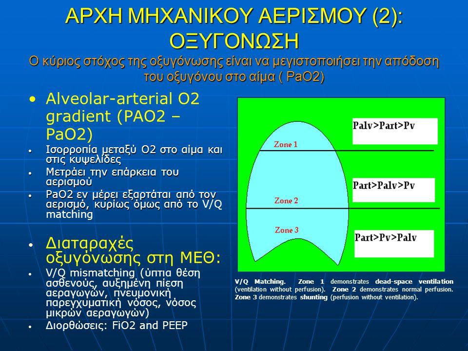 ΑΡΧΗ ΜΗΧΑΝΙΚΟΥ ΑΕΡΙΣΜΟΥ (2): ΟΞΥΓΟΝΩΣΗ Ο κύριος στόχος της οξυγόνωσης είναι να μεγιστοποιήσει την απόδοση του οξυγόνου στο αίμα ( PaO2)