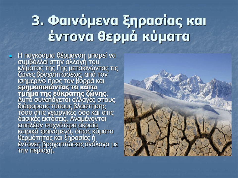 3. Φαινόμενα ξηρασίας και έντονα θερμά κύματα