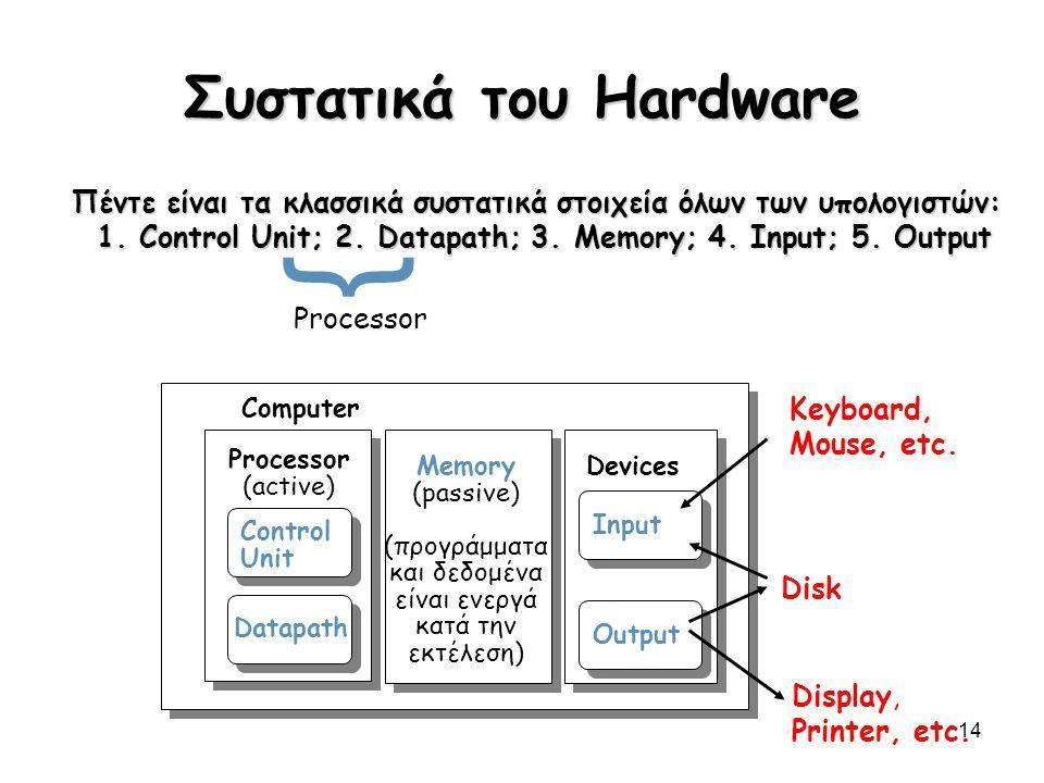 Συστατικά του Hardware