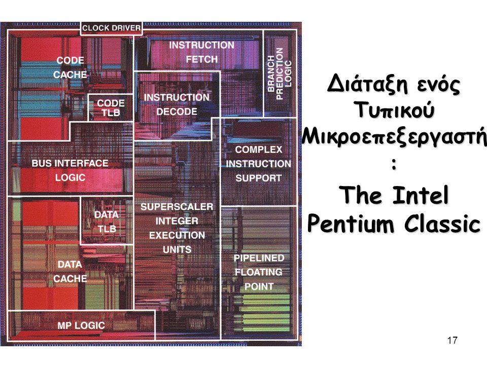 Διάταξη ενός Τυπικού Μικροεπεξεργαστή : The Intel Pentium Classic