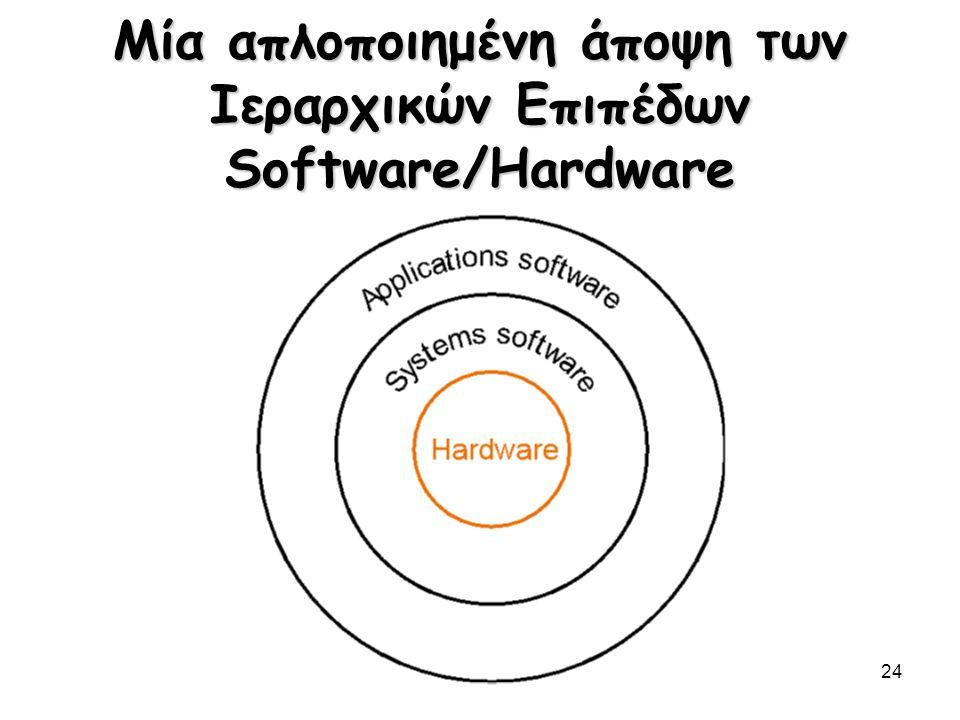 Μία απλοποιημένη άποψη των Ιεραρχικών Επιπέδων Software/Hardware