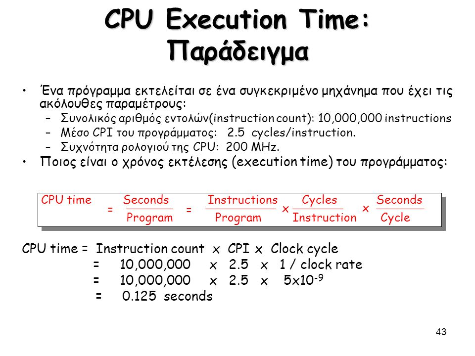 CPU Execution Time: Παράδειγμα