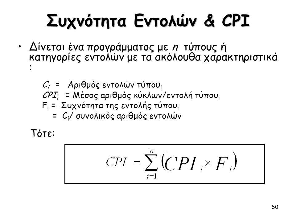 Συχνότητα Εντολών & CPI