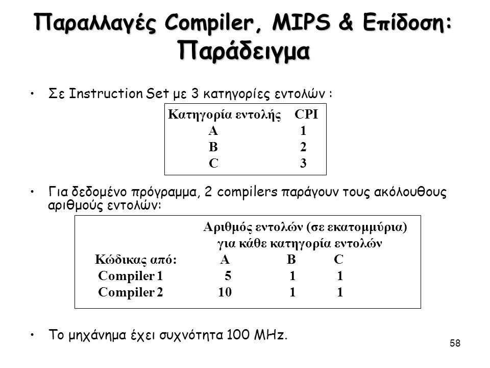 Παραλλαγές Compiler, MIPS & Επίδοση: Παράδειγμα