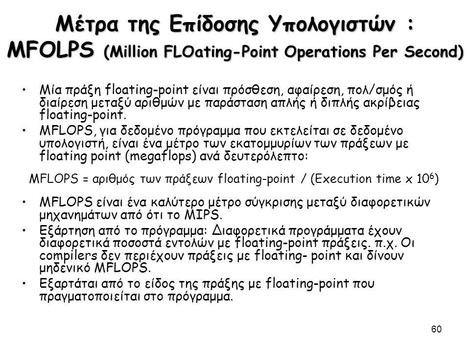Μέτρα της Επίδοσης Υπολογιστών : MFOLPS (Million FLOating-Point Operations Per Second)