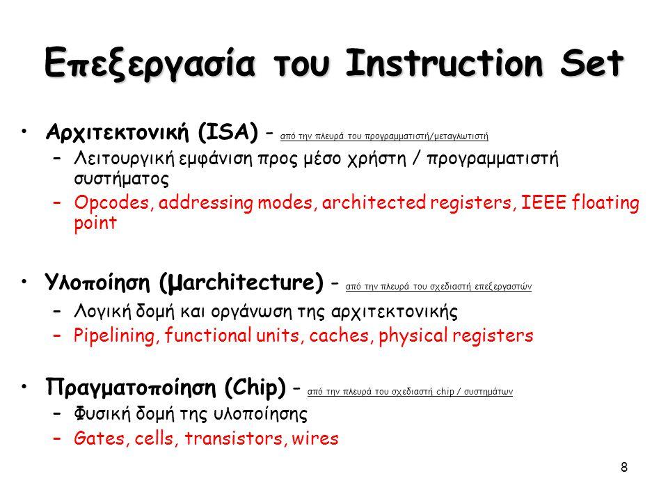Επεξεργασία του Instruction Set
