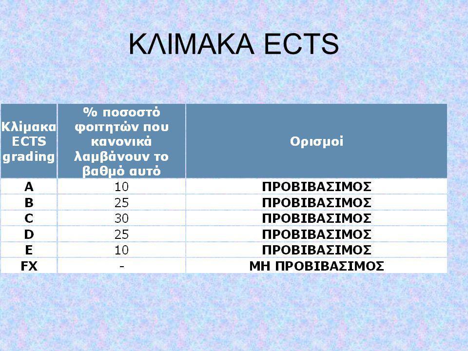 ΚΛΙΜΑΚΑ ECTS