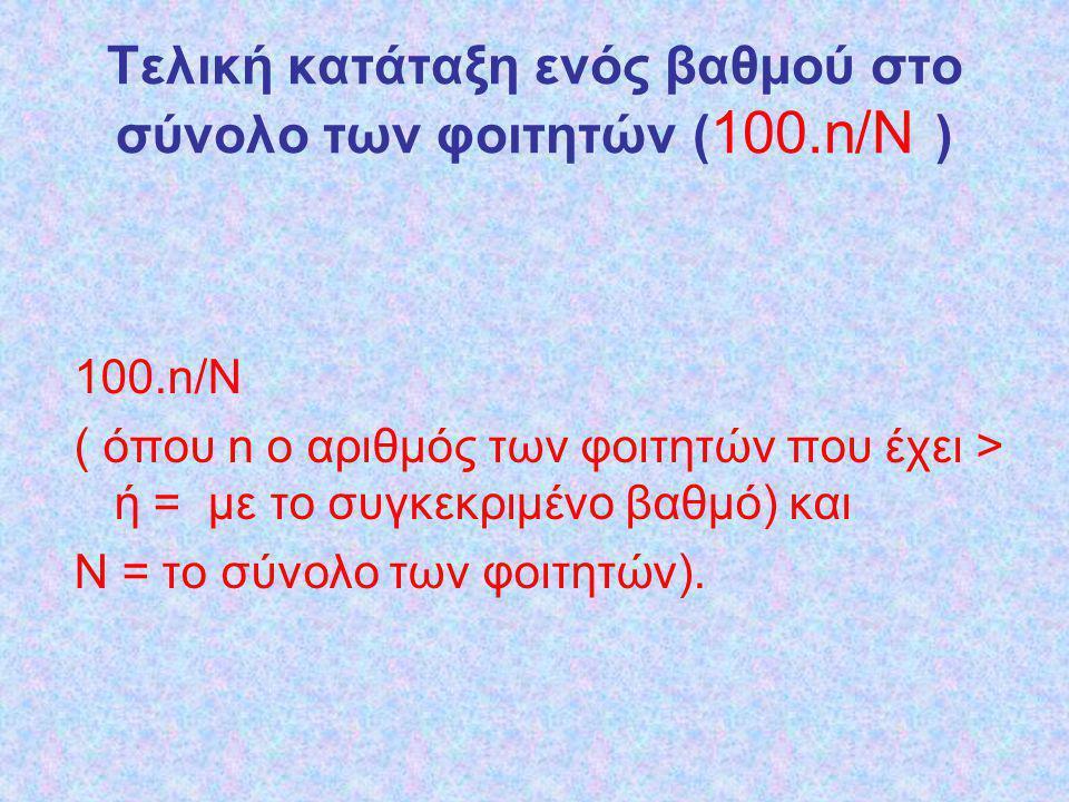 Τελική κατάταξη ενός βαθμού στο σύνολο των φοιτητών (100.n/Ν )