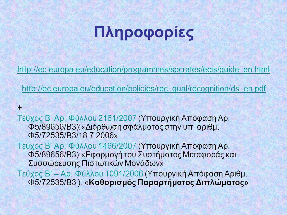 Πληροφορίες http://ec.europa.eu/education/programmes/socrates/ects/guide_en.html.
