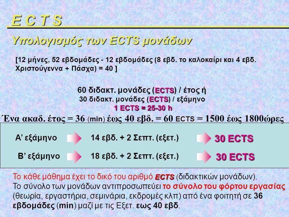 60 διδακτ. μονάδες (ECTS) / έτος ή