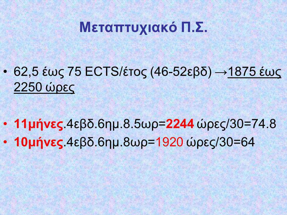 Μεταπτυχιακό Π.Σ. 62,5 έως 75 ECTS/έτος (46-52εβδ) →1875 έως 2250 ώρες