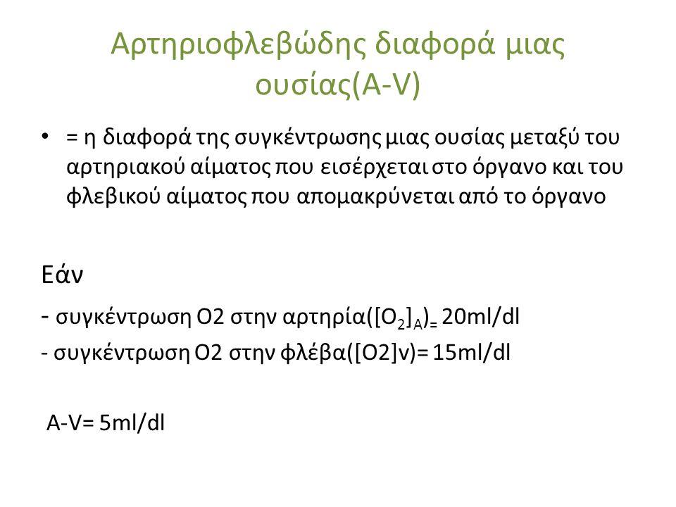 Aρτηριοφλεβώδης διαφορά μιας ουσίας(A-V)
