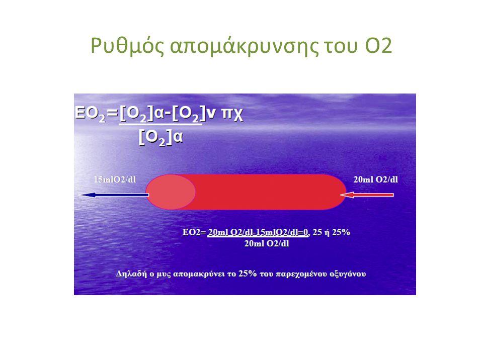 Ρυθμός απομάκρυνσης του Ο2