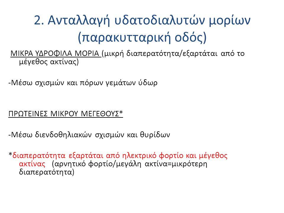 2. Ανταλλαγή υδατοδιαλυτών μορίων (παρακυτταρική οδός)