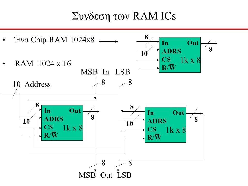 Συνδεση των RAM ICs 1k x 8 Ένα Chip RAM 1024x8 RAM 1024 x 16