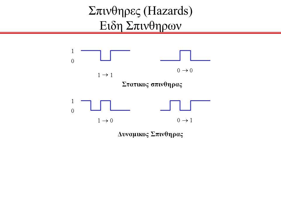 Σπινθηρες (Hazards) Ειδη Σπινθηρων
