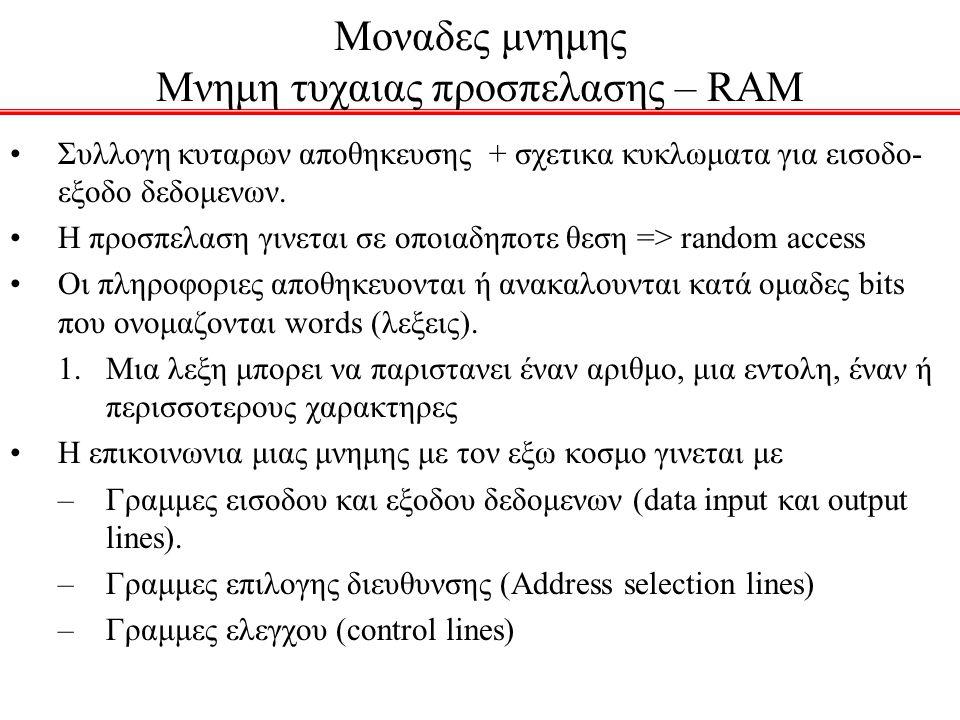 Μοναδες μνημης Μνημη τυχαιας προσπελασης – RAM