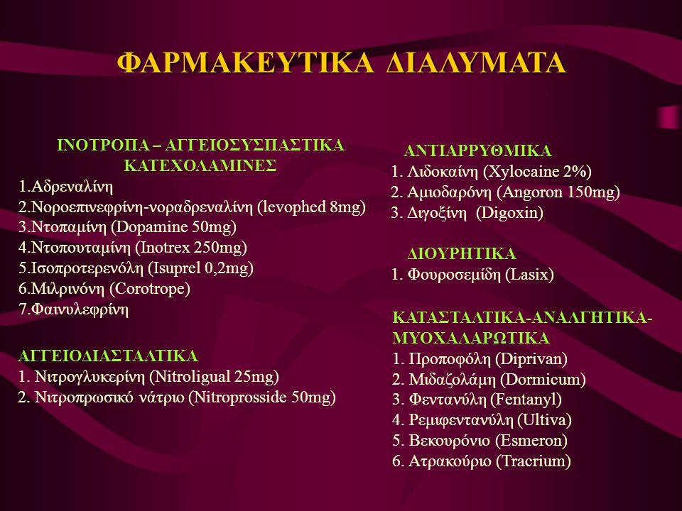 ΦΑΡΜΑΚΕΥΤΙΚΑ ΔΙΑΛΥΜΑΤΑ ΙΝΟΤΡΟΠΑ – ΑΓΓΕΙΟΣΥΣΠΑΣΤΙΚΑ