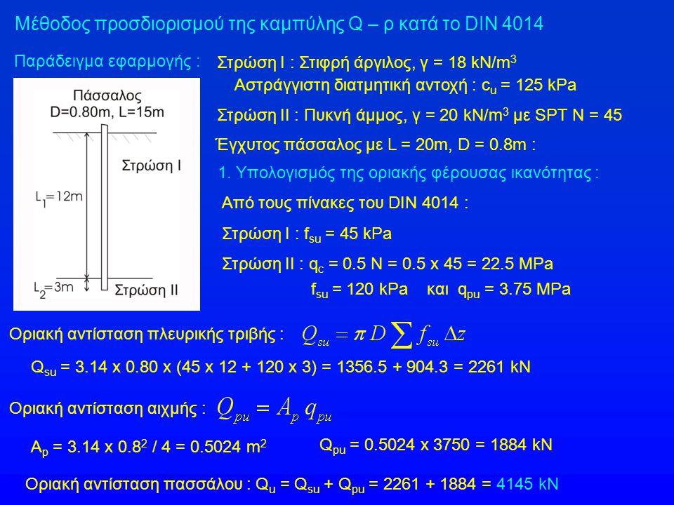 Μέθοδος προσδιορισμού της καμπύλης Q – ρ κατά το DIN 4014