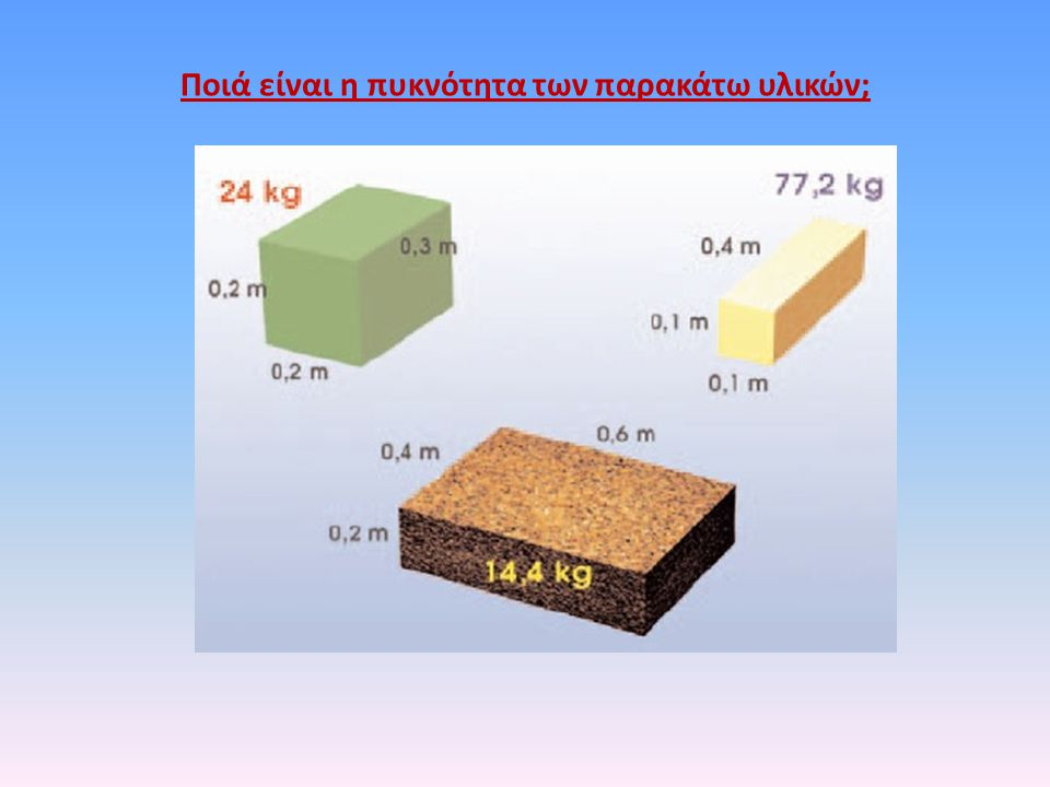 Ποιά είναι η πυκνότητα των παρακάτω υλικών;