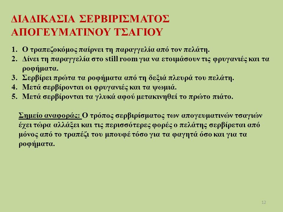 ΔΙΑΔΙΚΑΣΙΑ ΣΕΡΒΙΡΙΣΜΑΤΟΣ ΑΠΟΓΕΥΜΑΤΙΝΟΥ ΤΣΑΓΙΟΥ