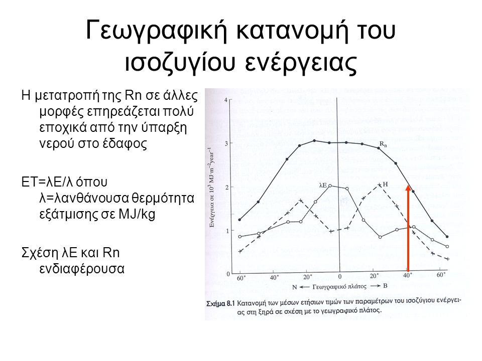 Γεωγραφική κατανομή του ισοζυγίου ενέργειας