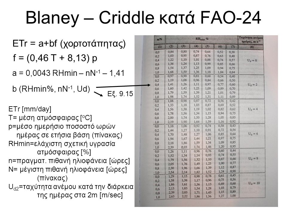 Blaney – Criddle κατά FAO-24