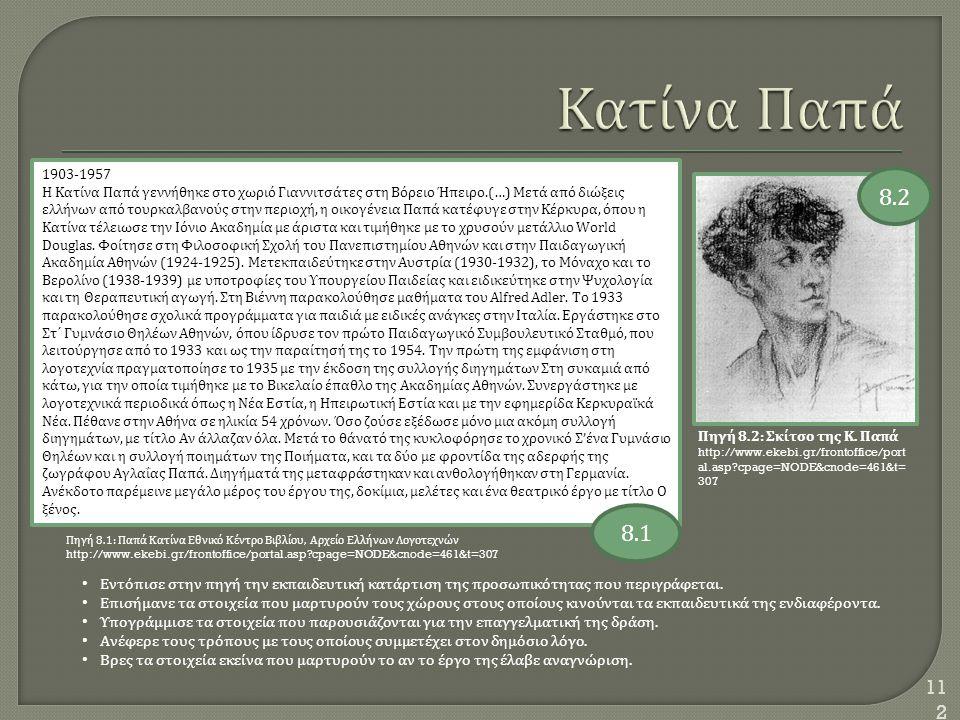 Κατίνα Παπά 1903-1957.