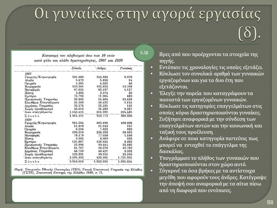 Οι γυναίκες στην αγορά εργασίας (δ).