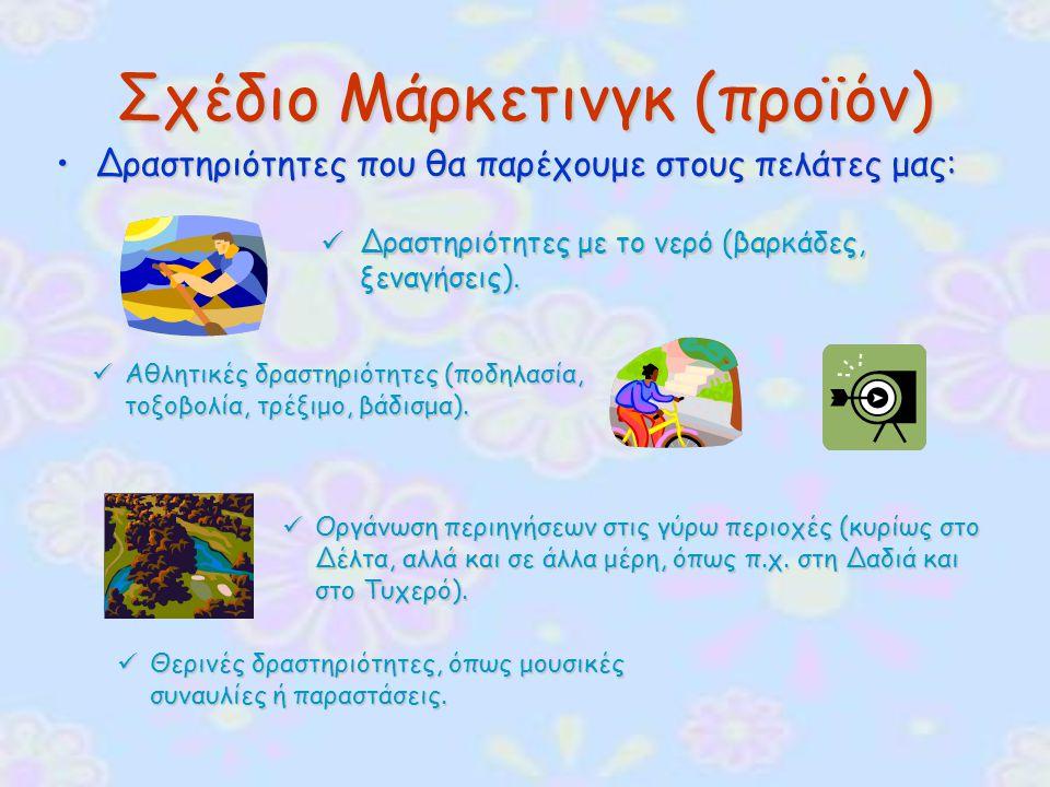 Σχέδιο Μάρκετινγκ (προϊόν)