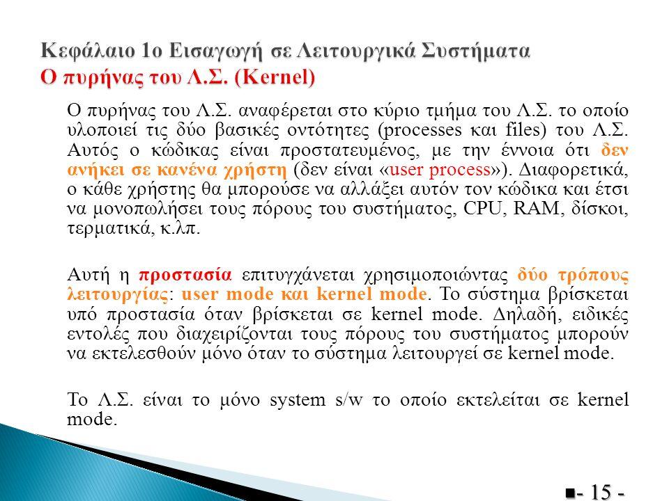 Κεφάλαιο 1ο Εισαγωγή σε Λειτουργικά Συστήματα Ο πυρήνας του Λ. Σ