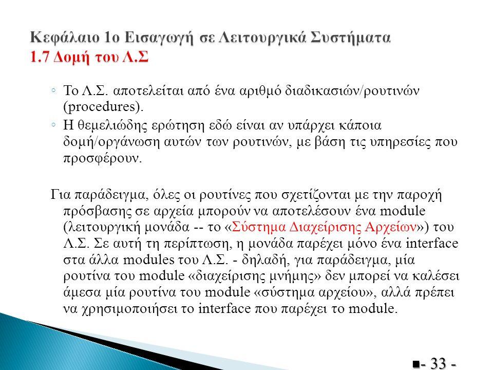 Κεφάλαιο 1ο Εισαγωγή σε Λειτουργικά Συστήματα 1.7 Δομή του Λ.Σ