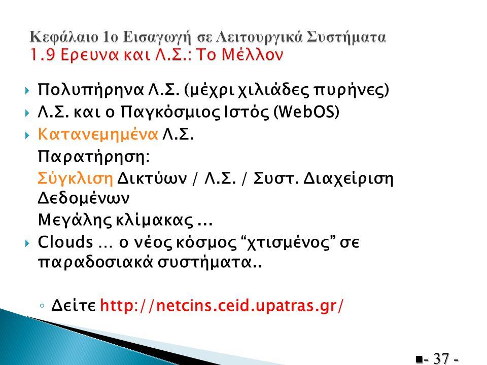 Κεφάλαιο 1ο Εισαγωγή σε Λειτουργικά Συστήματα 1. 9 Ερευνα και Λ. Σ