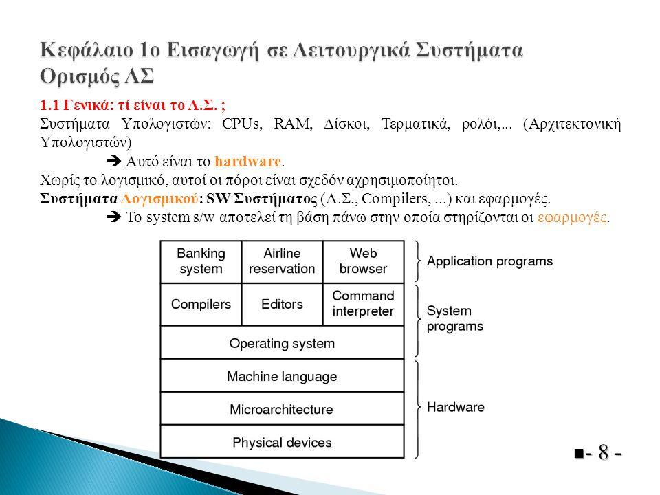 Κεφάλαιο 1ο Εισαγωγή σε Λειτουργικά Συστήματα Ορισμός ΛΣ