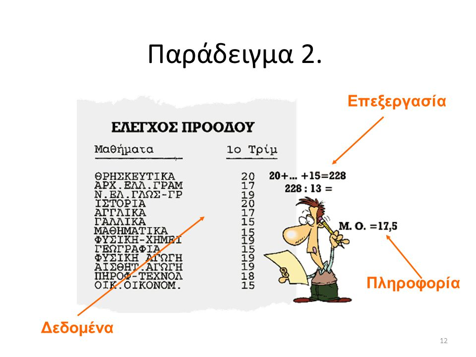 Παράδειγμα 2. Επεξεργασία Δεδομένα Πληροφορία