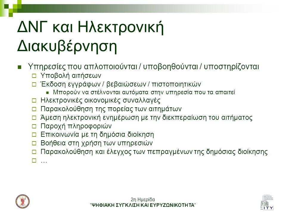 ΔΝΓ και Ηλεκτρονική Διακυβέρνηση