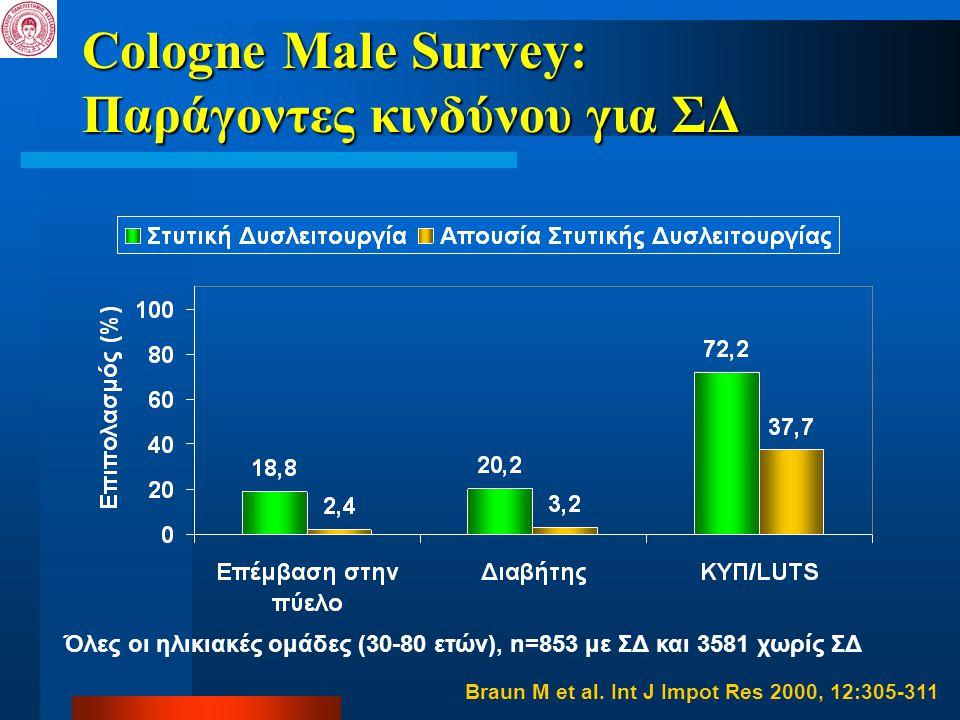 Cologne Male Survey: Παράγοντες κινδύνου για ΣΔ