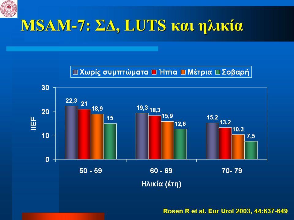 MSAM-7: ΣΔ, LUTS και ηλικία