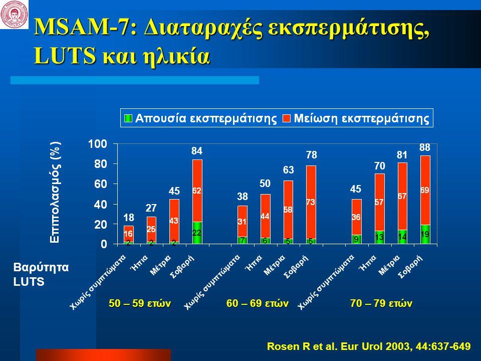 MSAM-7: Διαταραχές εκσπερμάτισης, LUTS και ηλικία
