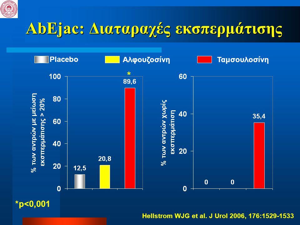 AbEjac: Διαταραχές εκσπερμάτισης