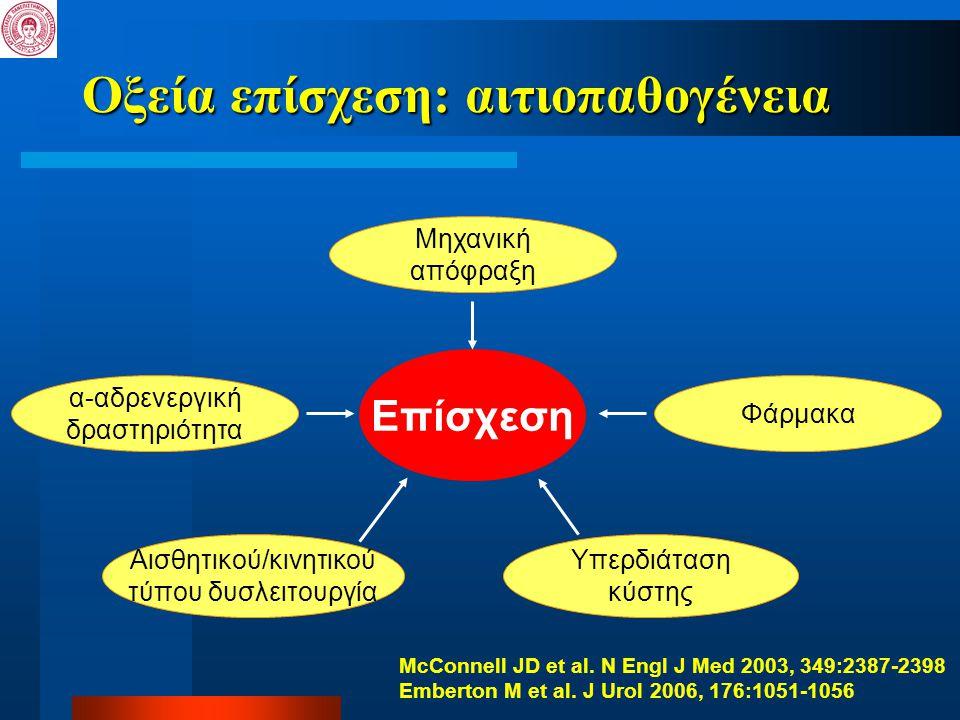 Οξεία επίσχεση: αιτιοπαθογένεια