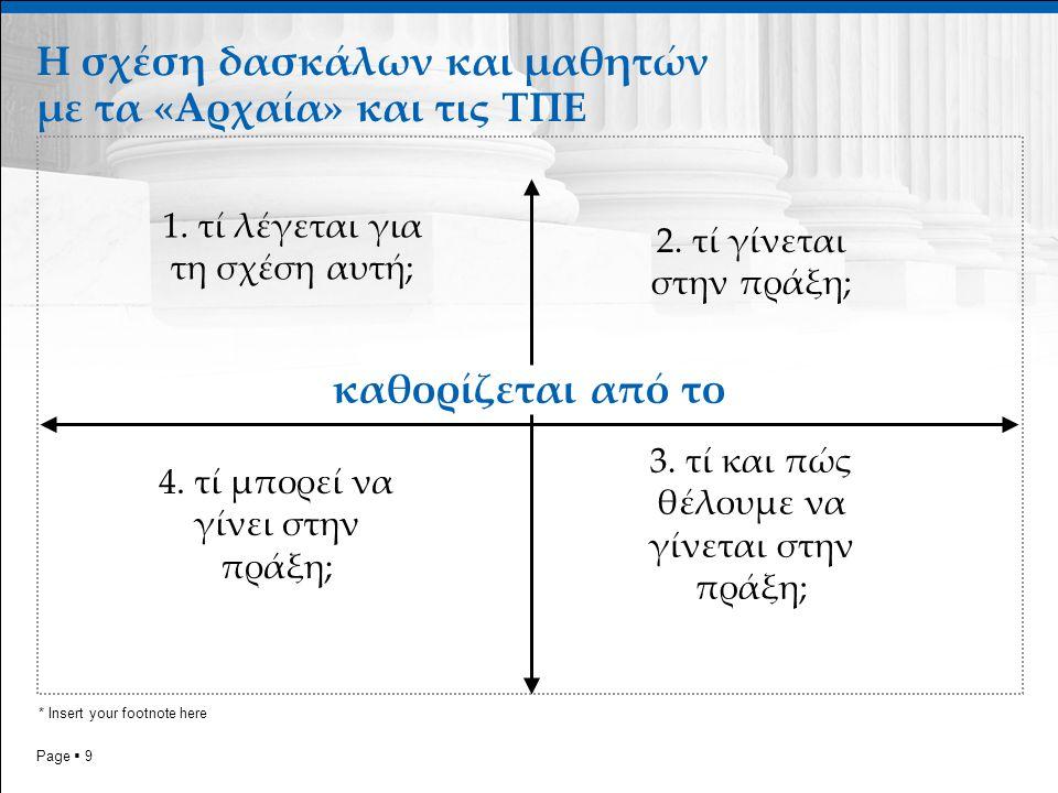 Η σχέση δασκάλων και μαθητών με τα «Αρχαία» και τις ΤΠΕ